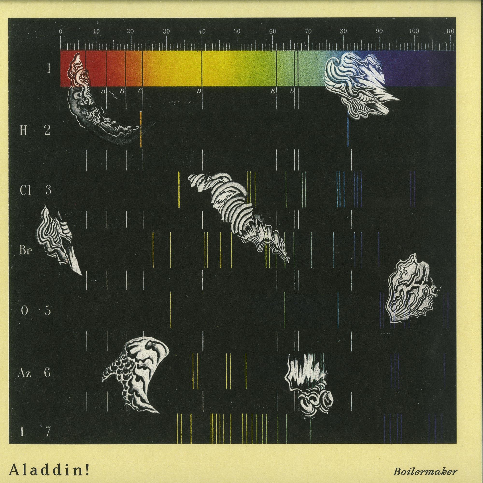 Aladdin! - BOILERMAKER EP